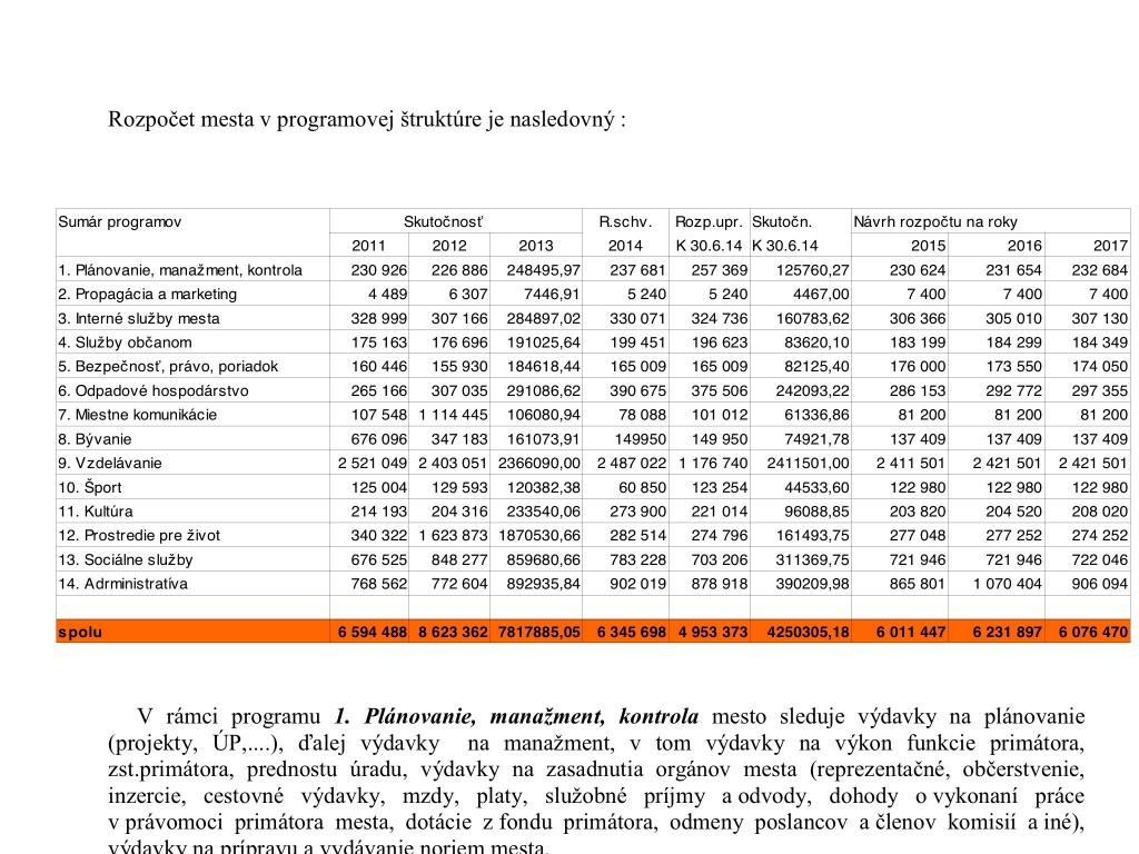 Programstruktúrában a városi költségvetés